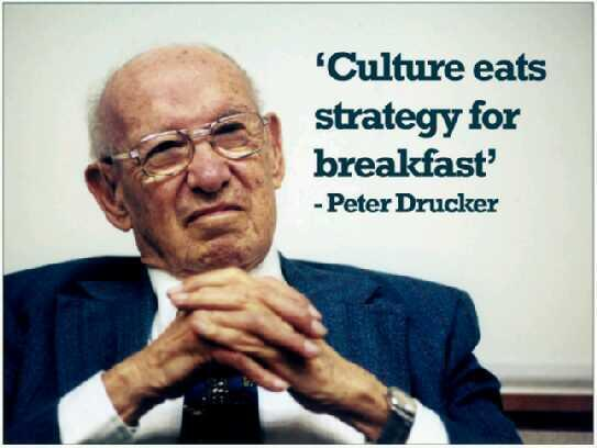 Cultural quote Culture eats strategy for breakfast.