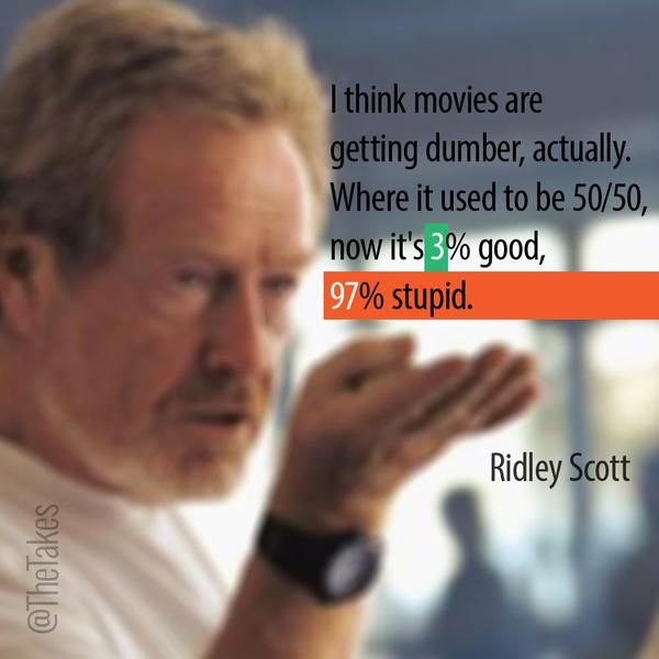 Actual quote I think movies are getting dumber, actually. Where it used to be 50/50 and it's